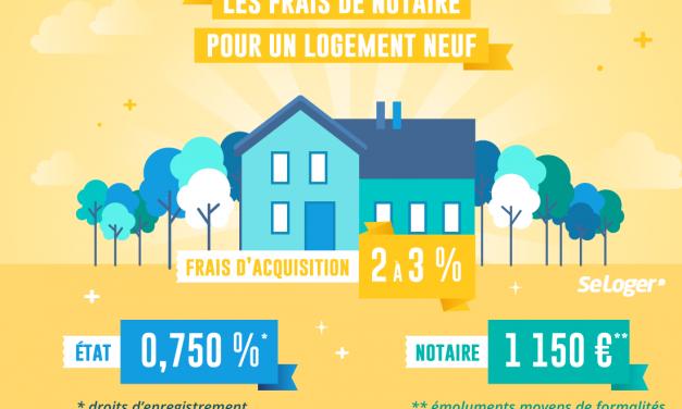 Investir dans un appartement neuf: 5 idées reçues